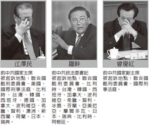 迫害法輪功 中共30位高官被起訴