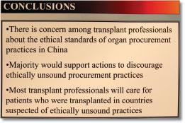 >美國器官大會調查報告:醫生不願病人去中國