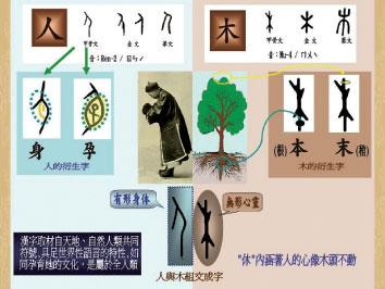 >中文字智慧奧妙       正體字高於簡體字