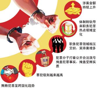 中國安徽十八縣委書記落馬