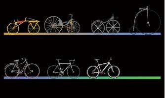 自行車五百年興衰路