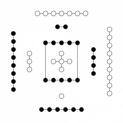 【算術漫談】河圖中的數字規律