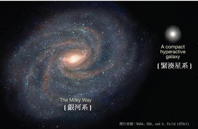 【天文發現】奇特星系密度大 成天文之謎