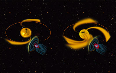 【天文發現】太陽風在活動谷底反常強烈