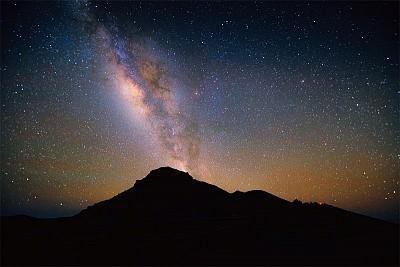 中華龍脈之觀天象(二)星象的對應