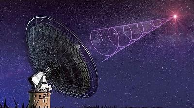 宇宙神祕信號來源不明 或為外星文明