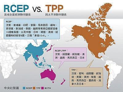 跨太平洋夥伴協議 為何如此重要?