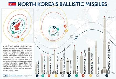 中國該對北韓斷頓、斷導、斷約